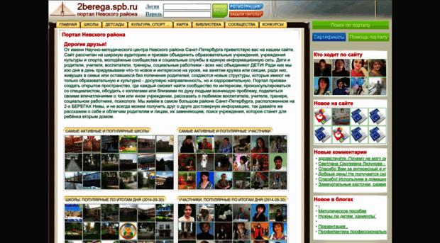 Website analysis atika-spbru