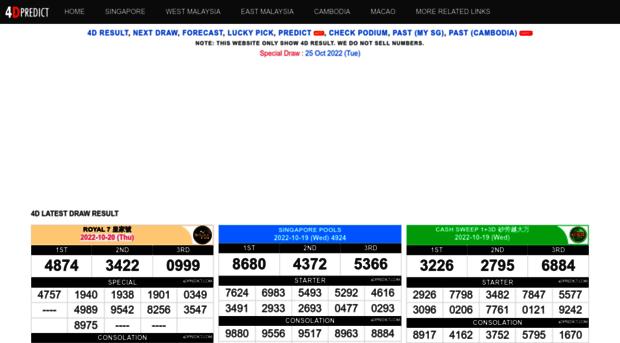4dpredict com Live 4D Results TOTO, Magnum, Singapore 4D