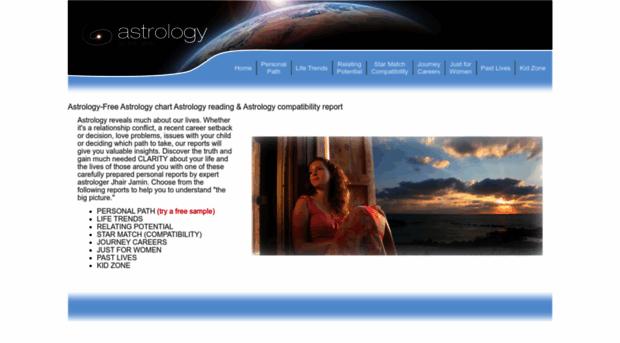 Astrologybyjhairjamin Astrology Free Astrology Chart