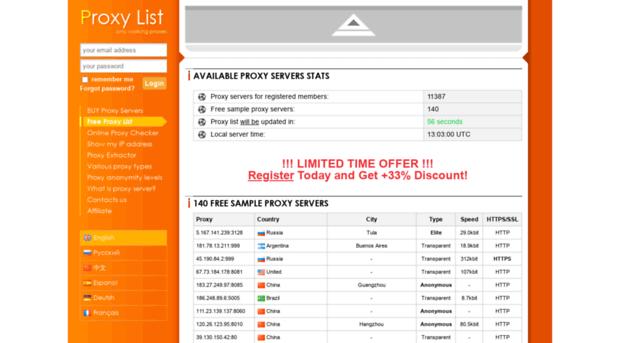 best-proxy com 1 minute ago checked proxy servers - Free proxy list