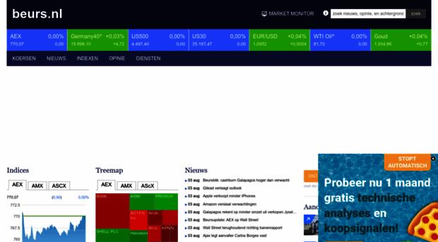 beurs.nl - Realtime koersen, beursnieuws ... - Beurs