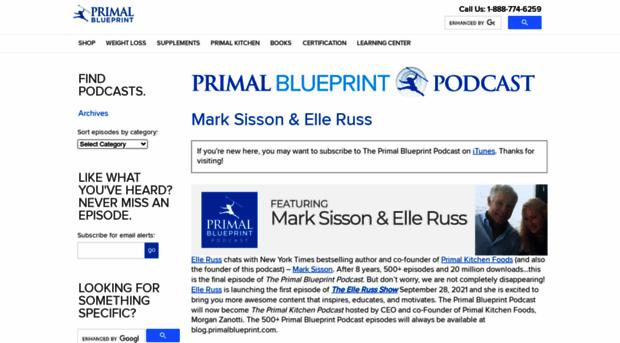 Blogimalblueprint primal blueprint blog the pr primal blueprint blog the primal blueprint podcast malvernweather Images
