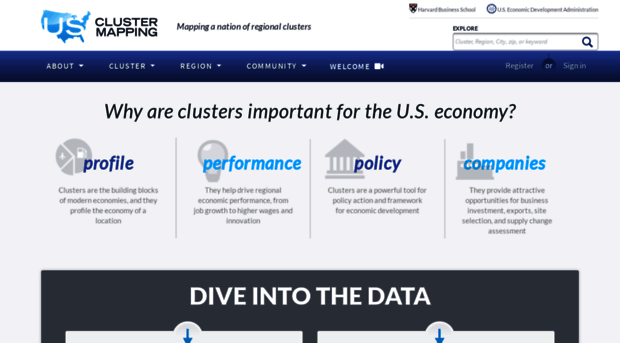 Clustermappingus US Cluster Mapping Mapping Cluster - Us cluster mapping