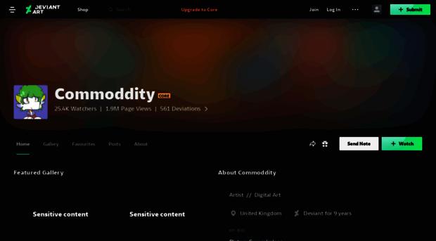 commoddity deviantart com Commoddity | DeviantArt