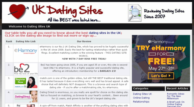 dating sites bad or good Online dating has blown up in recent years finally, people can find people with common interests, no matter how specific they might be and that isn't always a good thing sure, it is great for.