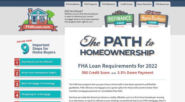 Miami fha loans