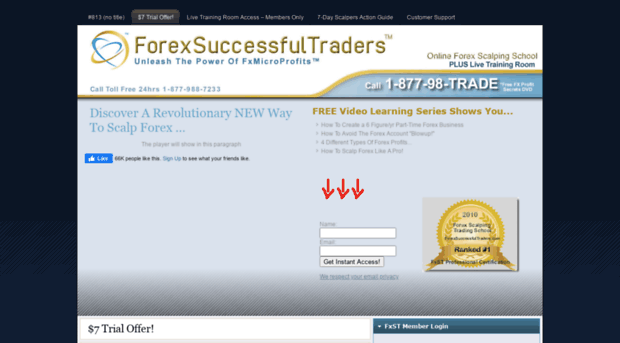 Fxst forex review