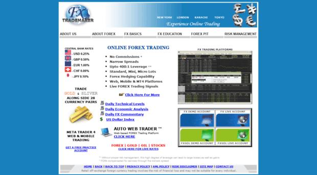 Forex micro account leverage
