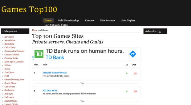 Site 100 Gambling Top Прежде
