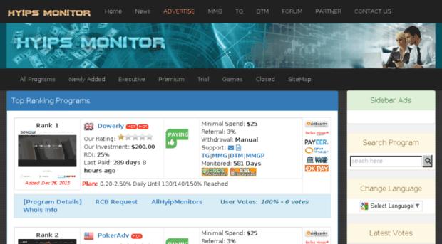 Hyip monitor яндекс маркет