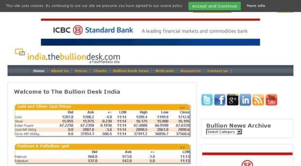 Gold Prices India The Bullion Desk