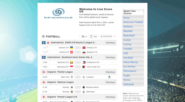 LIVESCORE TODAY FOOTBALL MATCHES & RESULTS - Most common soccer