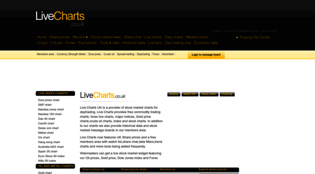 Forex live charts uk