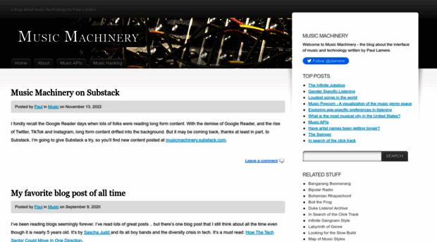 Websites neighbouring Imprime-recorta-pega com