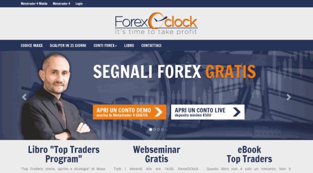 segnali trading gratis
