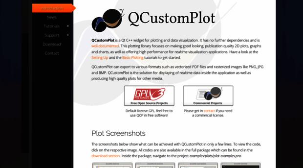 qcustomplot com - Qt Plotting Widget QCustomPlot    - Q