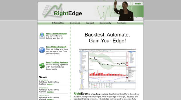 rightedgesystems com - Trading Systems, Backtesting