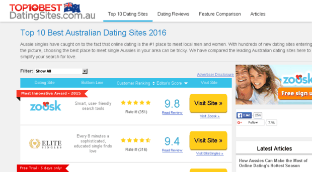 low vision dating site Why do you keep attracting bad relationships over and over again are there any legitimate adult dating sites out there how low self-esteem can affect your.