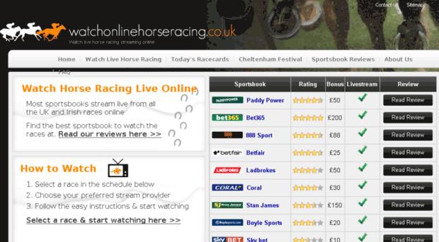 bm racingcom a comprehensive website review