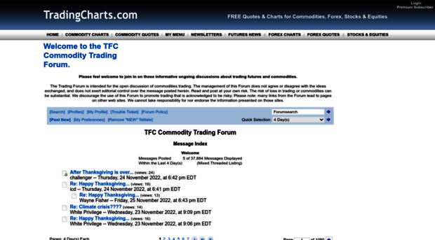 Tfc forum tradingcharts com tfc commodity trading forum