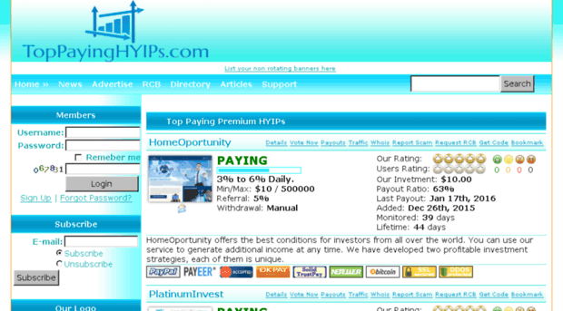 All hyip sites