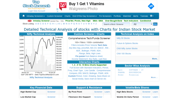 stock scanner india