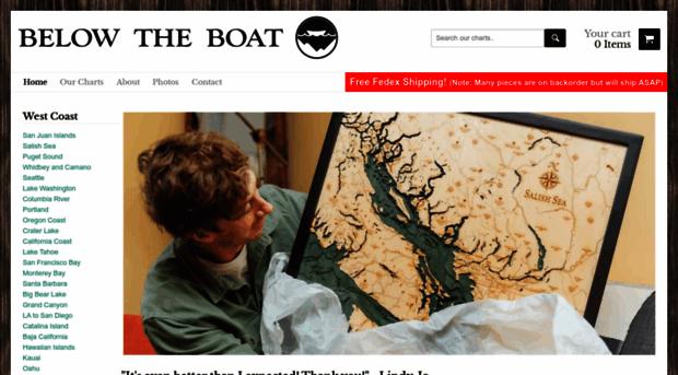 belowtheboat.com