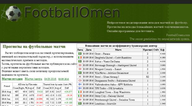 Програма на футбол