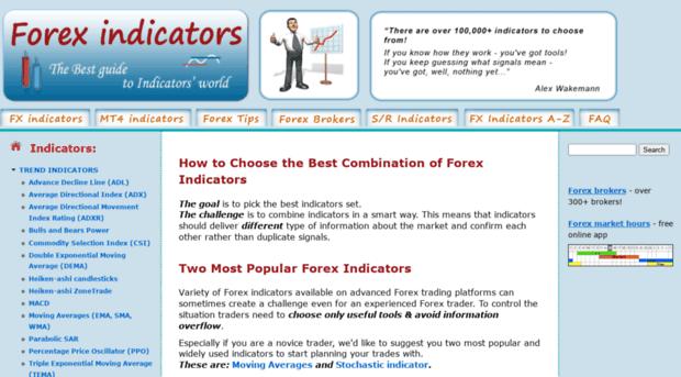 forex-indicators.net