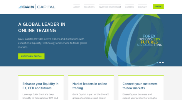 gaincapital.com