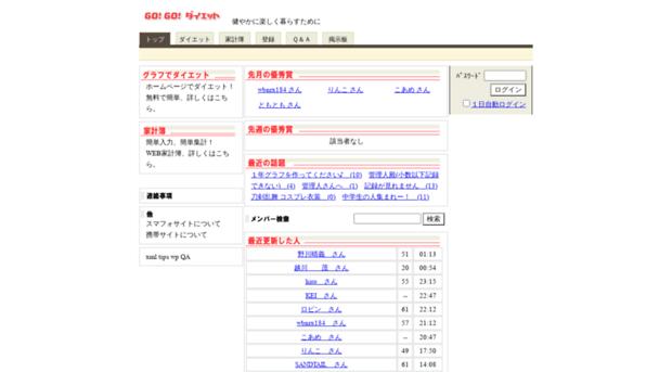 gogodiet.net