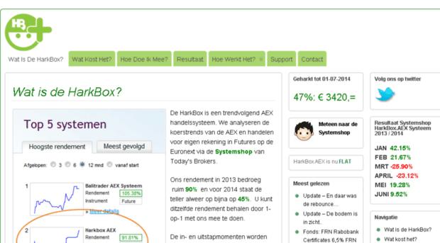 harkbox.nl