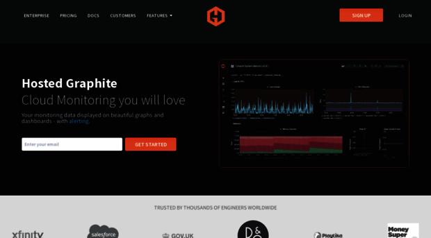 hostedgraphite.com