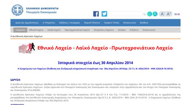 kratika-laxeia.gr