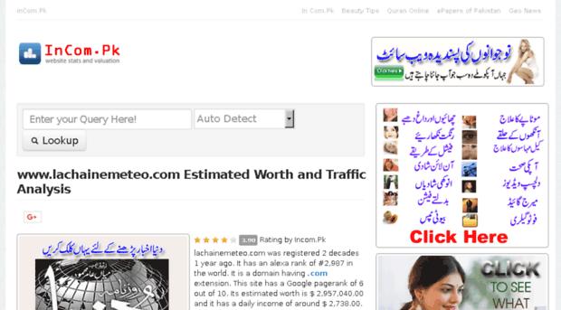 lachainemeteo.com.incom.pk