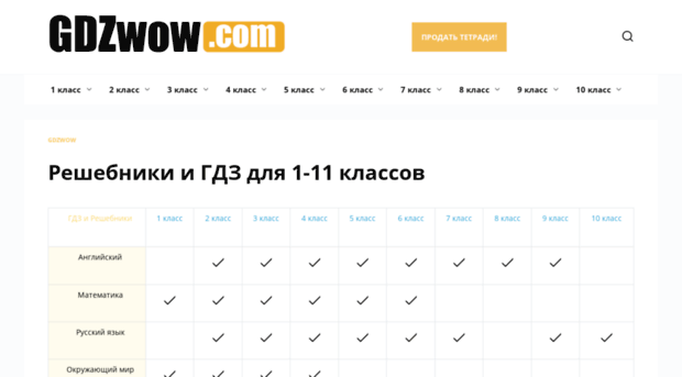 luberblog.ru