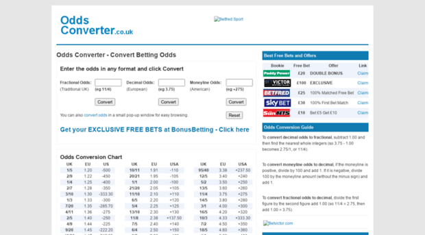 Betting odds converter uk to usa american football betting explained take