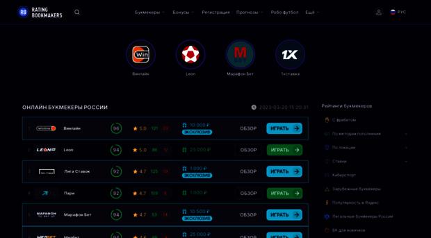 топ букмекерских контор на русском