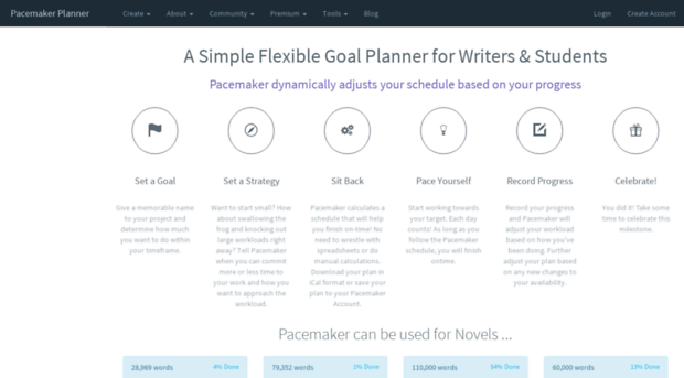 Image result for Pacemaker word count