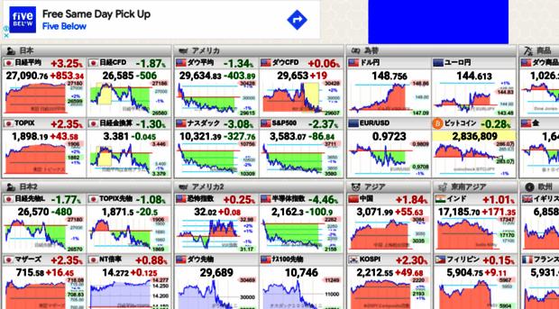 世界 株価 リアルタイム の