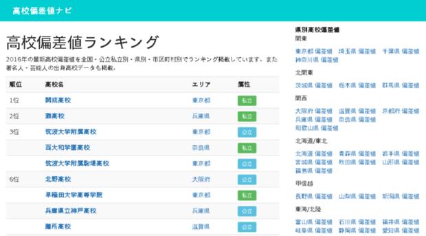 scorenavi.com