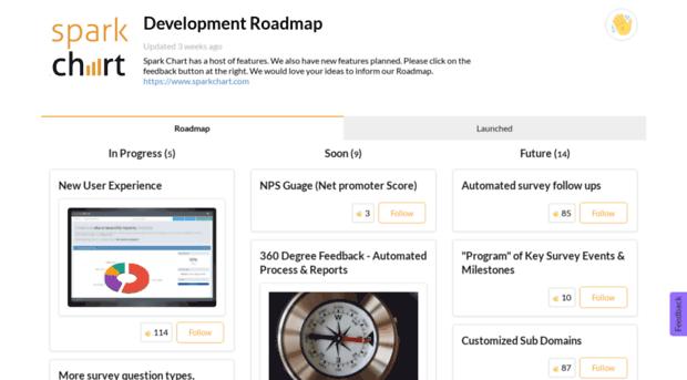 sparkchart.roadmap.space