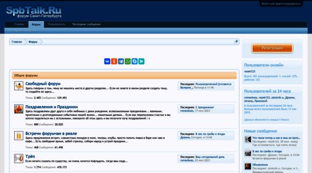 Все Питерские Сайты Знакомств