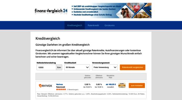 speed-credit.de