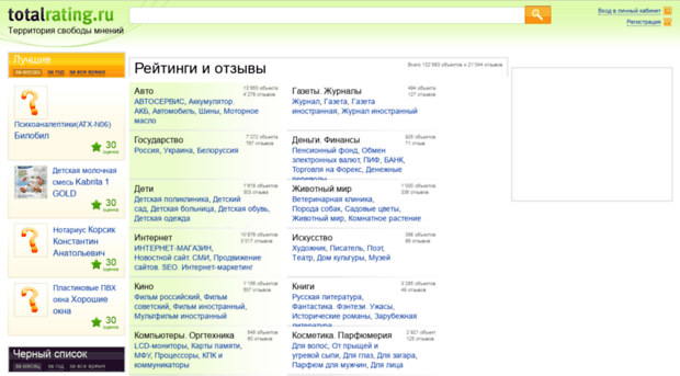 totalrating.ru