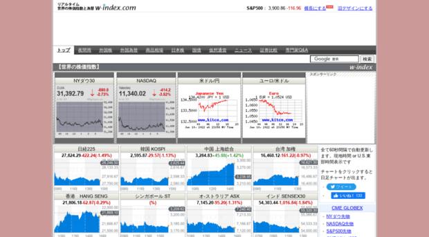 株価 の リアルタイム 世界