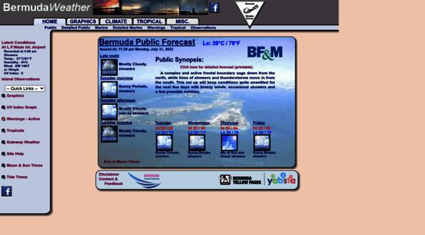 weather.bm